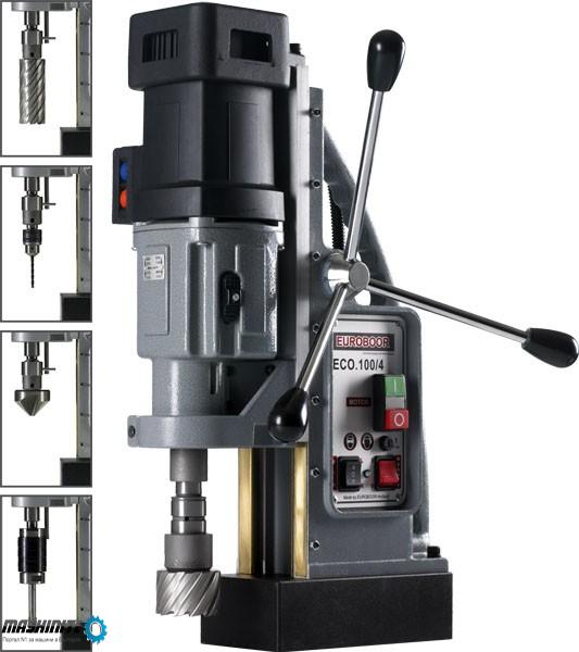 Преносими машини за обработка на метал