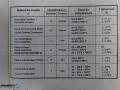 портативен потенциометър MECILEC ESPM